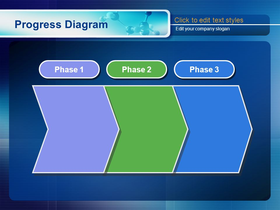 Progress Diagram Phase 1 Phase 2 Phase 3 Click to edit text styles