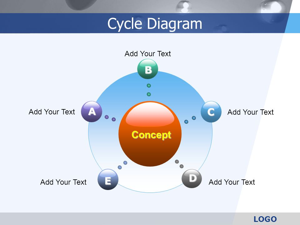 Cycle Diagram Concept B E C D A Add Your Text