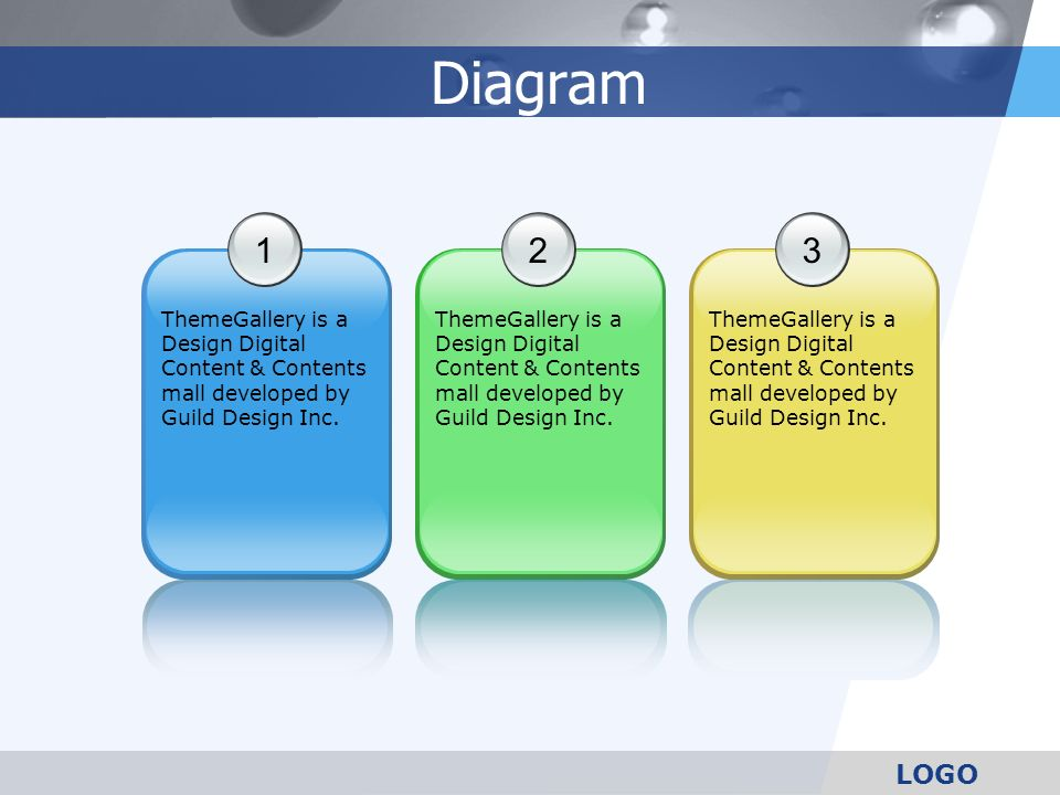 Diagram 1. ThemeGallery is a Design Digital Content & Contents mall developed by Guild Design Inc.