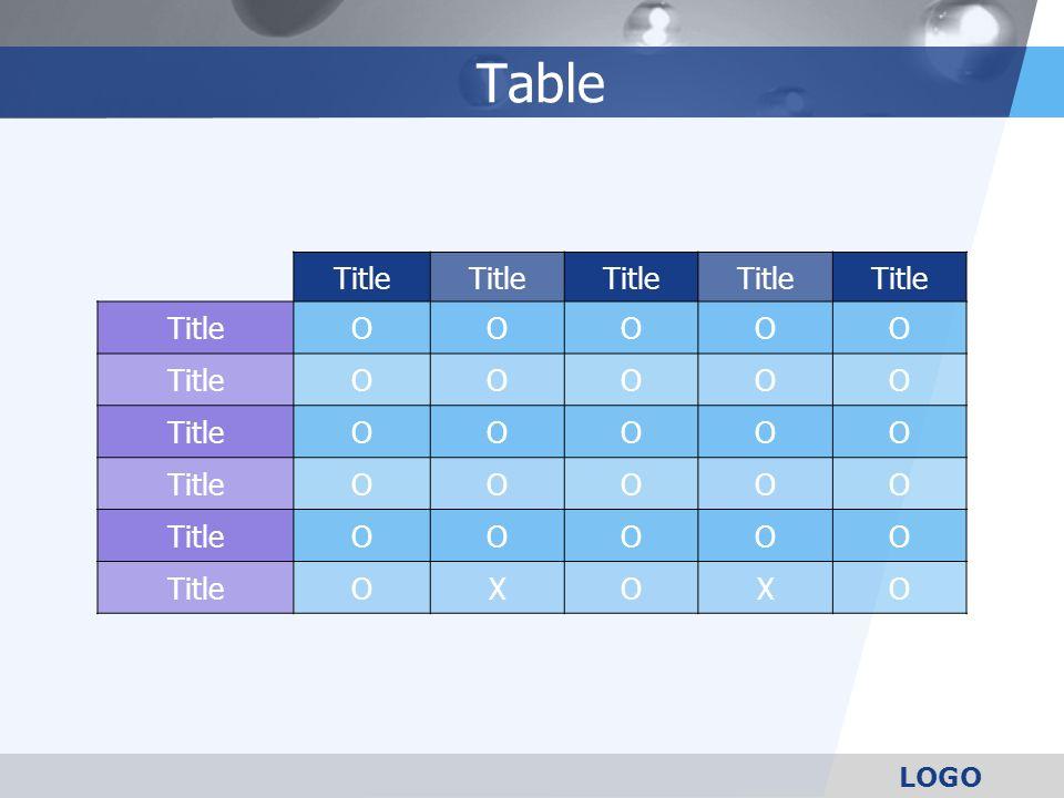 Table Title O X