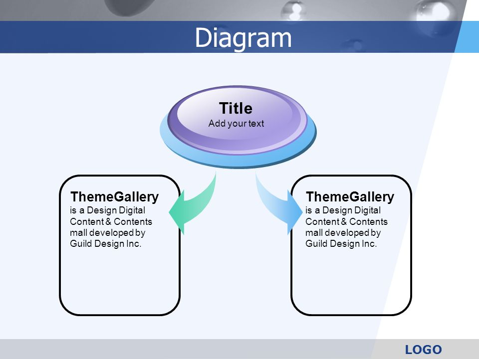 Diagram Title. Add your text. ThemeGallery is a Design Digital Content & Contents mall developed by Guild Design Inc.