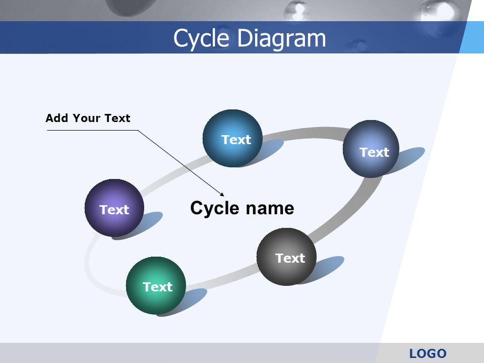 Cycle Diagram Text Cycle name Add Your Text