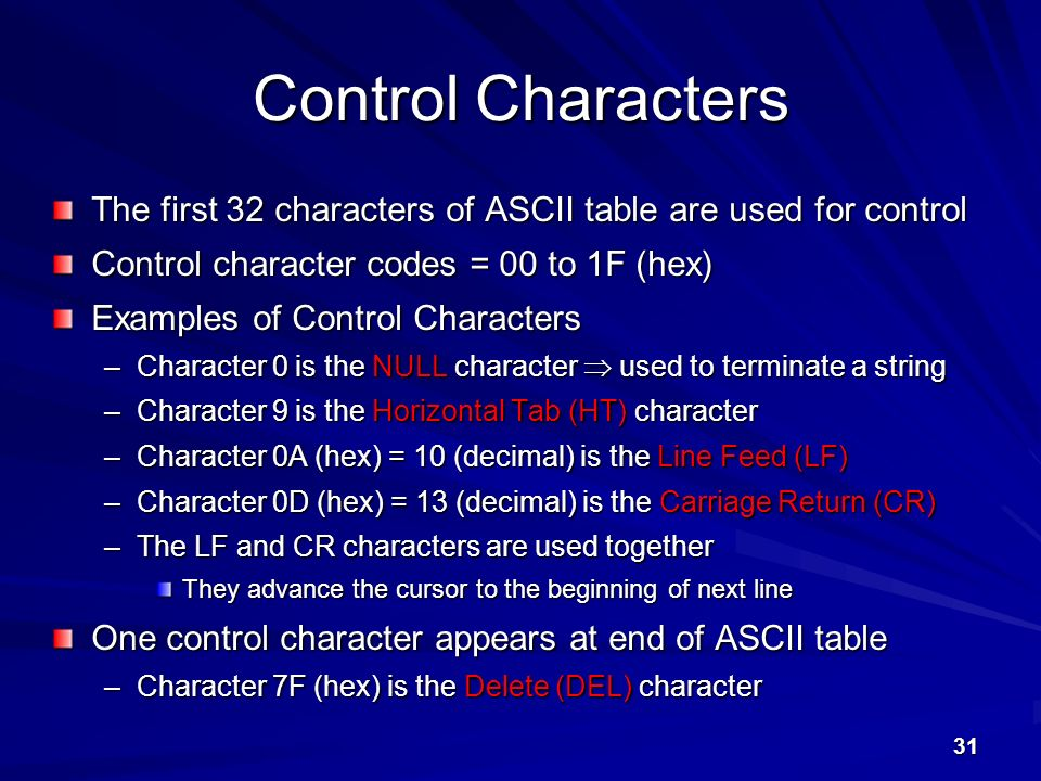 hex to ascii table