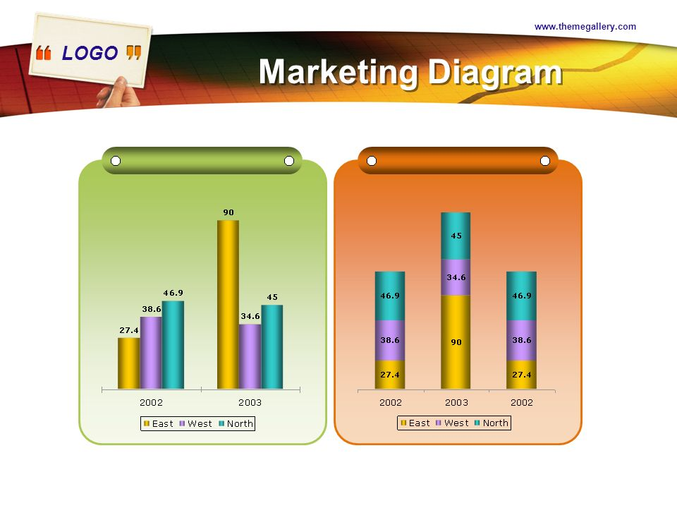 Marketing Diagram