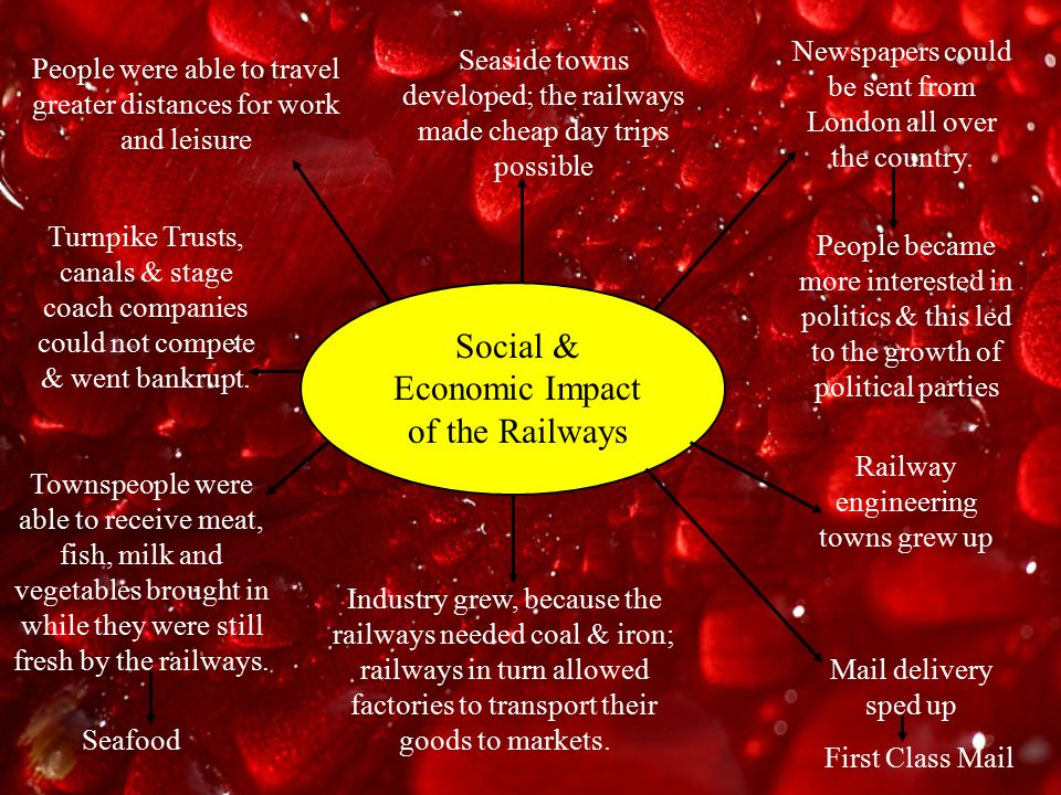 The possible impact of greater economic