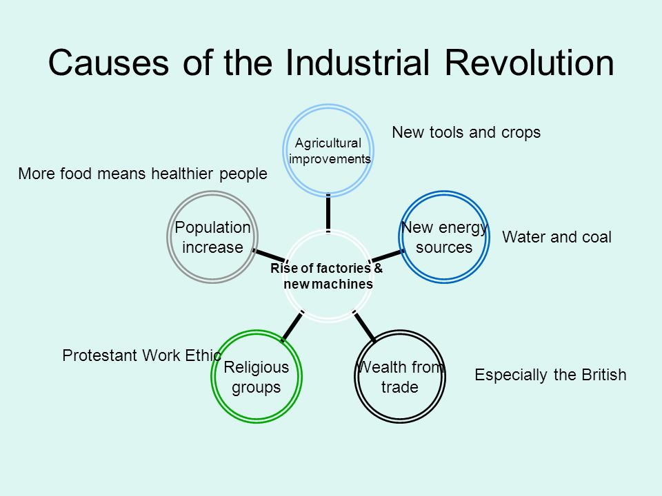 the causes of the industrial revolution essay Topic no 5: the 'causes' of the british industrial revolution  'the causes of the industrial revolution: an essay in methodology,' pp 53-80 [see below, no 2].