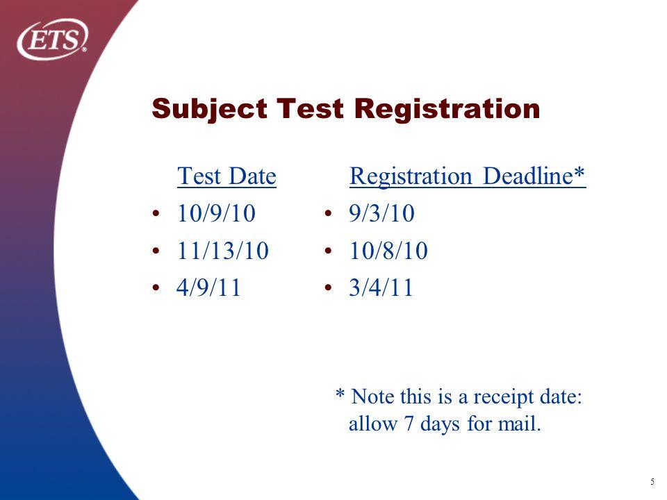 Gre subject test dates in Sydney