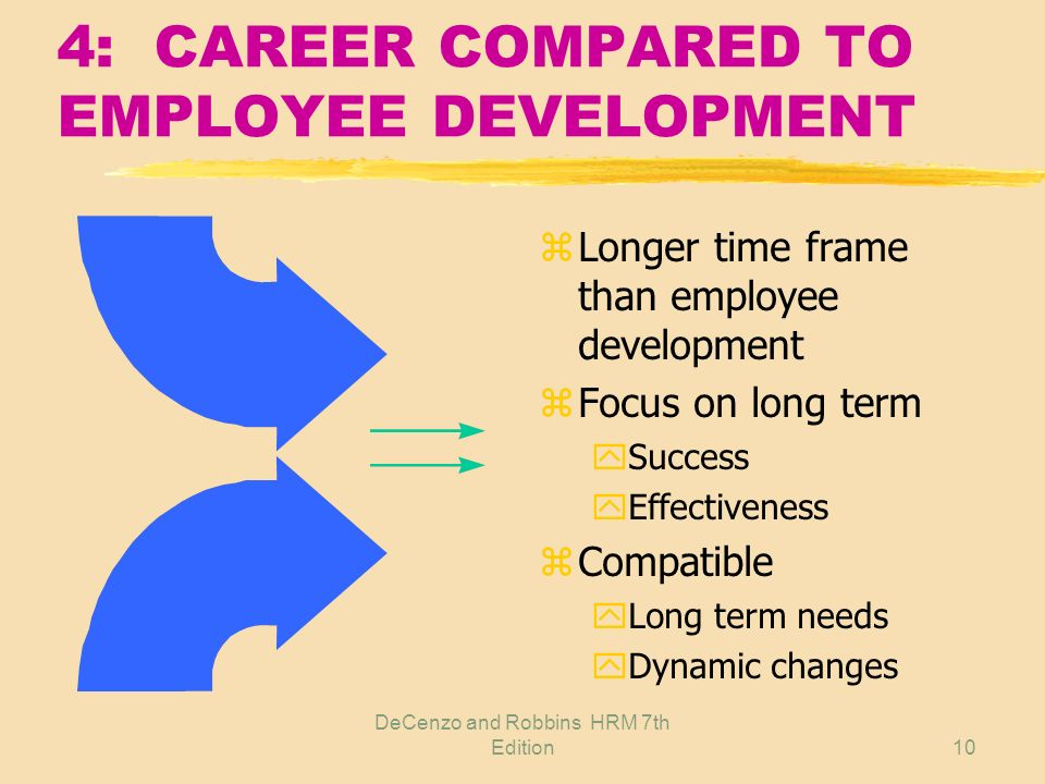 4: CAREER COMPARED TO EMPLOYEE DEVELOPMENT