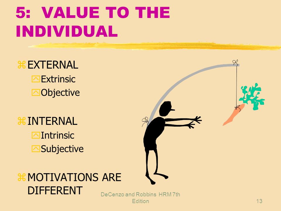 5: VALUE TO THE INDIVIDUAL