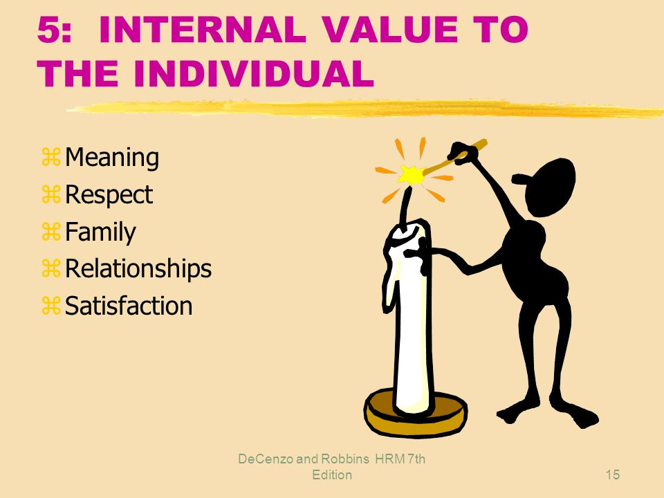 5: INTERNAL VALUE TO THE INDIVIDUAL