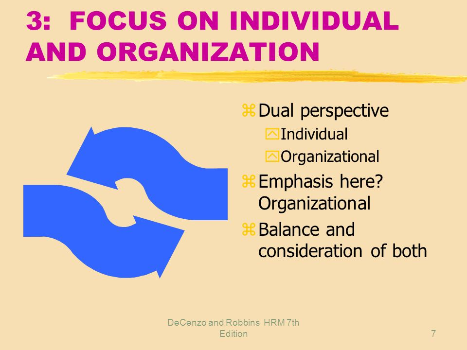 3: FOCUS ON INDIVIDUAL AND ORGANIZATION