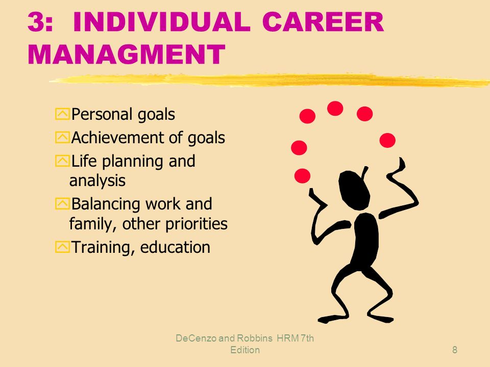 3: INDIVIDUAL CAREER MANAGMENT