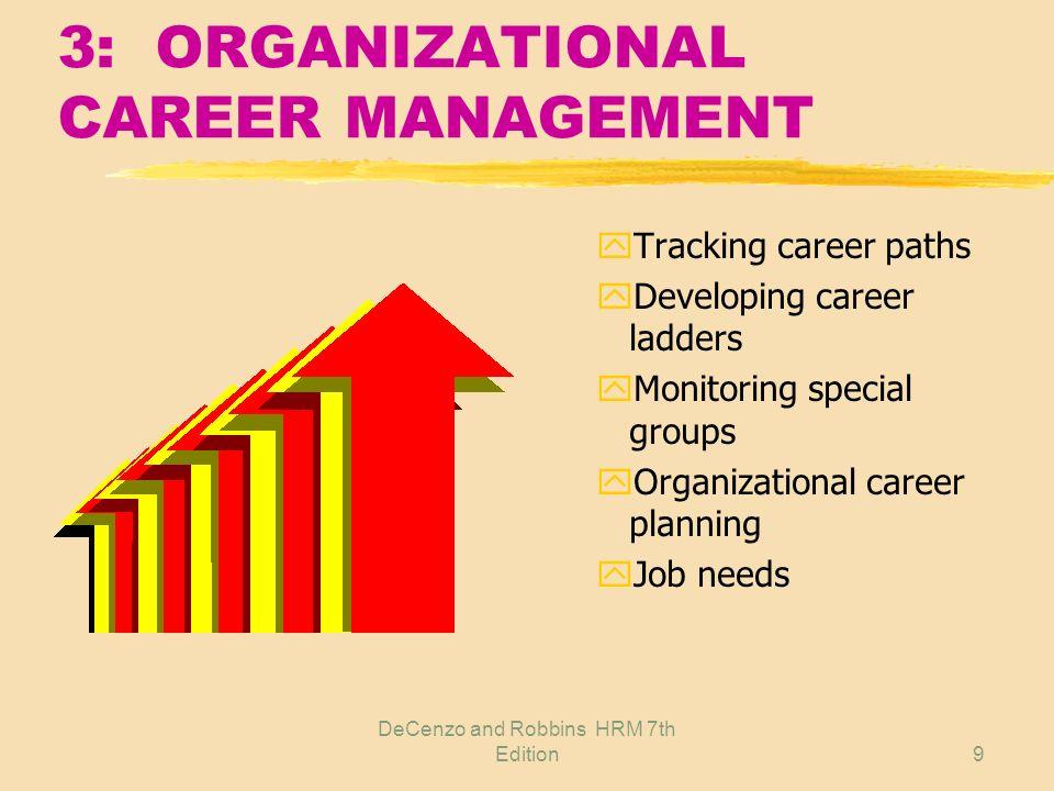 3: ORGANIZATIONAL CAREER MANAGEMENT