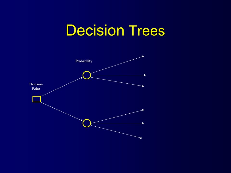Decision Trees Probability Decision Point