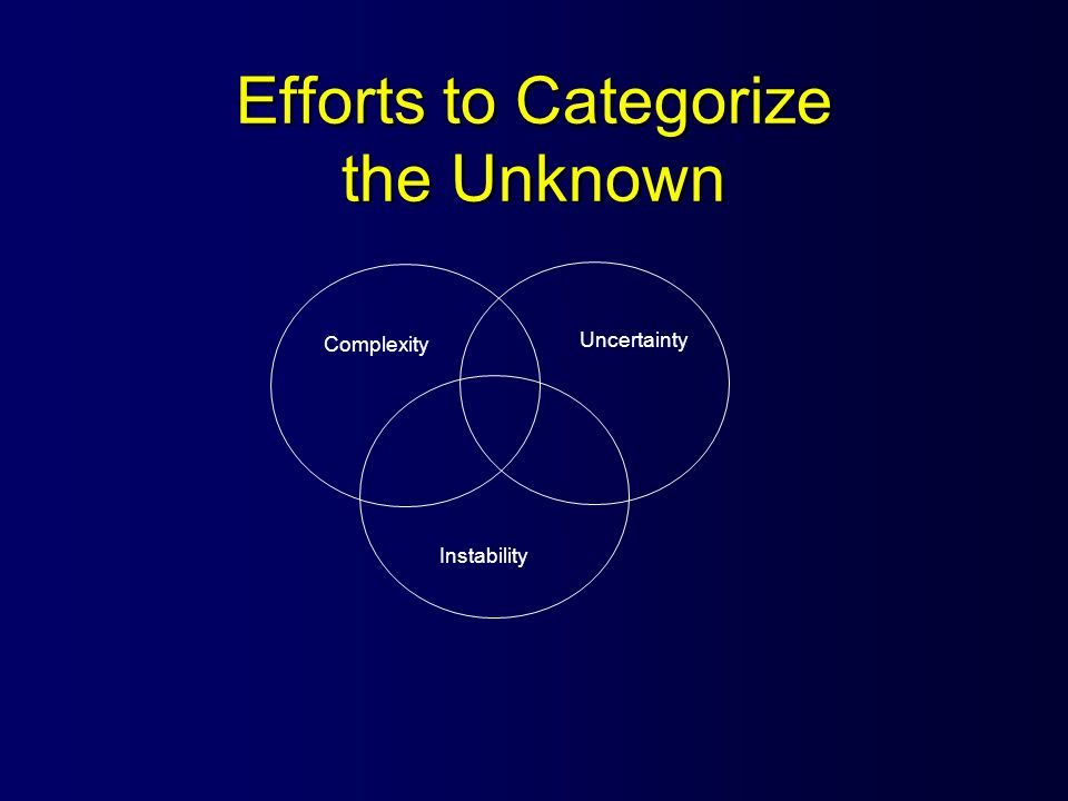 Efforts to Categorize the Unknown