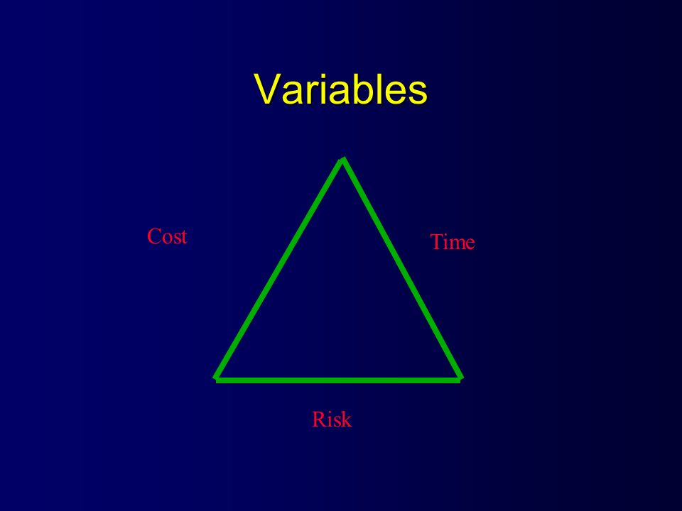 Variables Cost Time Risk