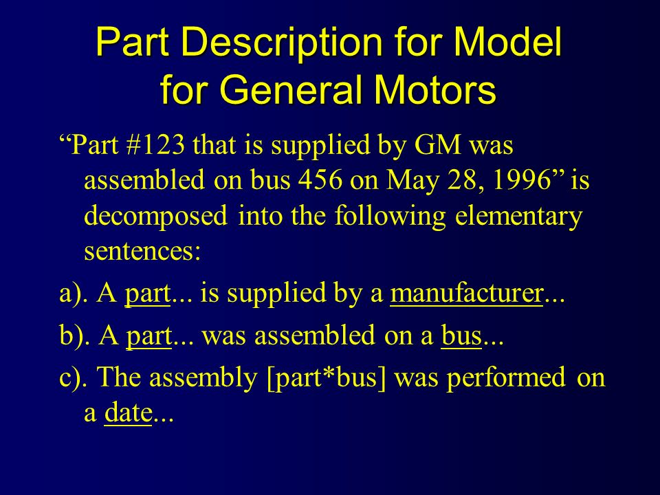 Part Description for Model for General Motors