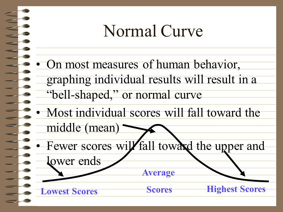 Normal Curve On most measures of human behavior, graphing individual results will result in a bell-shaped, or normal curve.