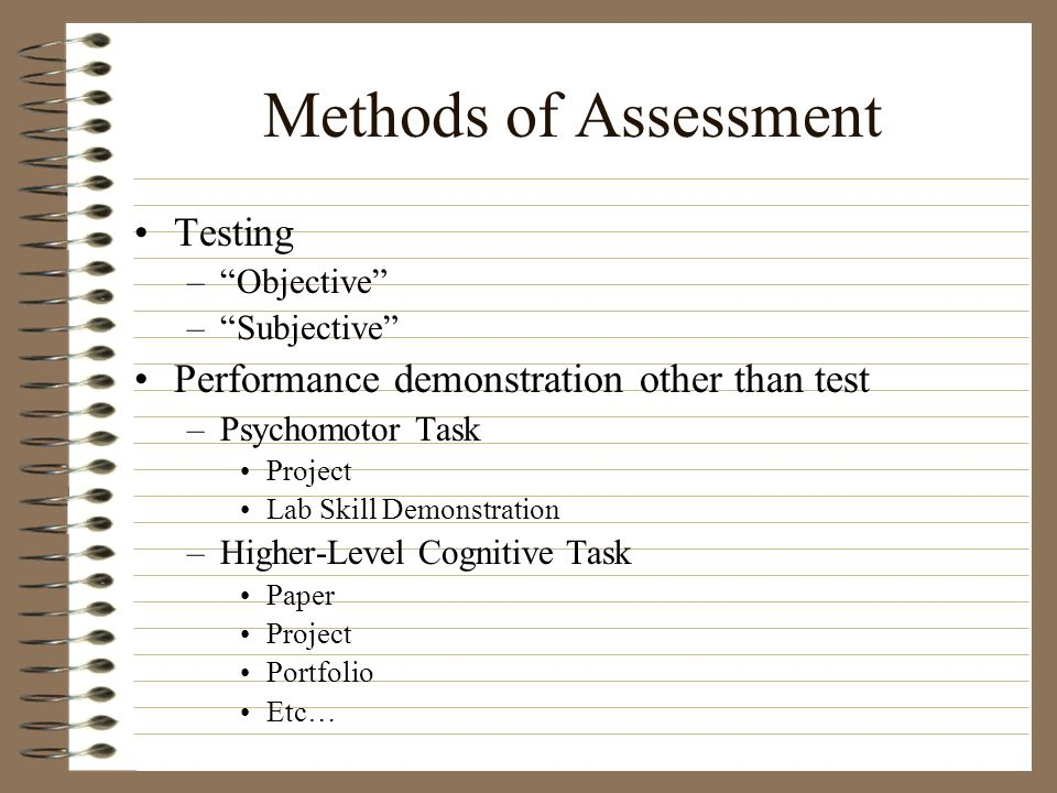 Methods of Assessment Testing