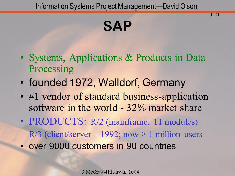SAP Systems, Applications & Products in Data Processing