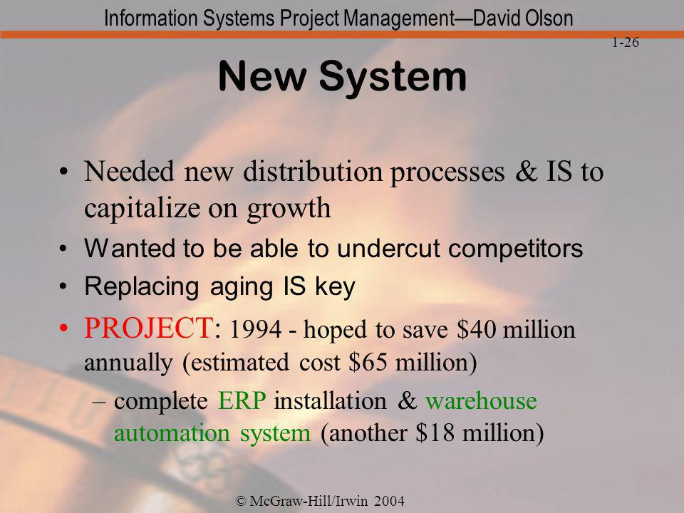 New System Needed new distribution processes & IS to capitalize on growth. Wanted to be able to undercut competitors.