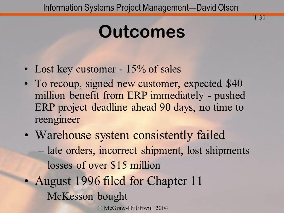 Outcomes Warehouse system consistently failed