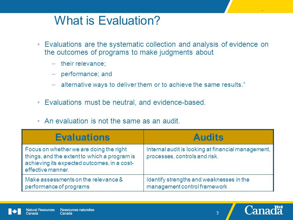 What is Evaluation Evaluations Audits