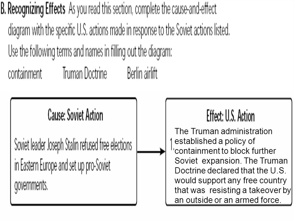 containment policy of truman administration essay Democrats and the truman administration obsessed truman doctrine and the policy of containment painted a policy of containment essay.