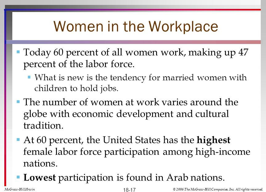 Women in the Workplace Today 60 percent of all women work, making up 47 percent of the labor force.