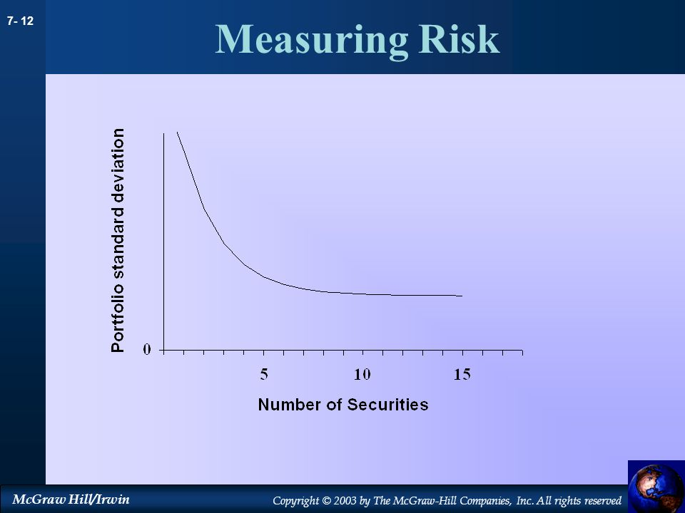 Measuring Risk 20