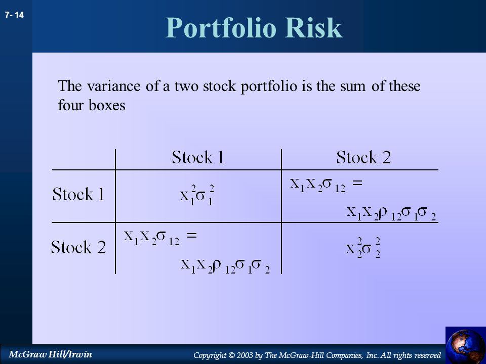 Portfolio Risk The variance of a two stock portfolio is the sum of these four boxes 19