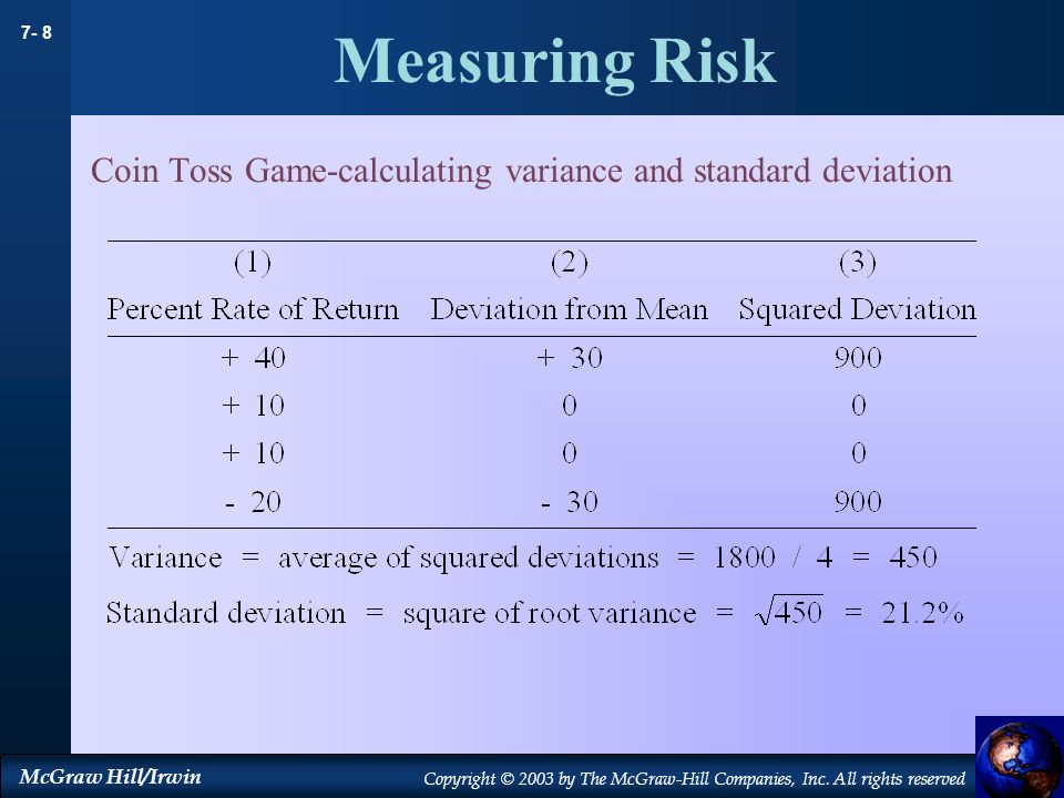 Measuring Risk Coin Toss Game-calculating variance and standard deviation