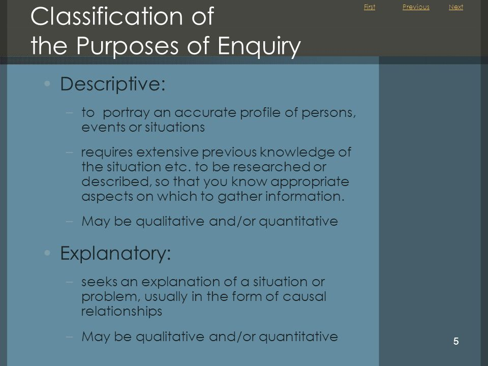 Classification of the Purposes of Enquiry