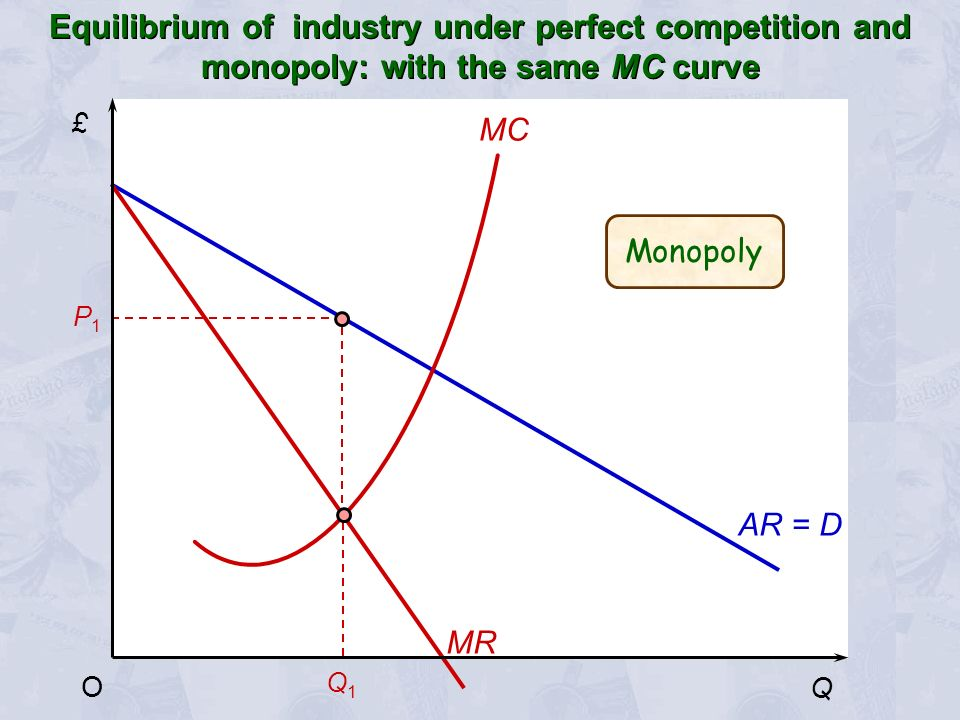 Equilibrium of industry under perfect competition and monopoly: with the same MC curve