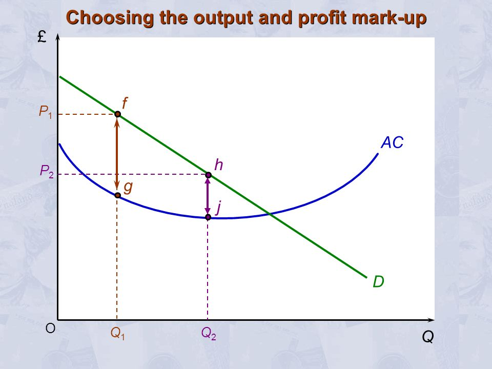 Choosing the output and profit mark-up