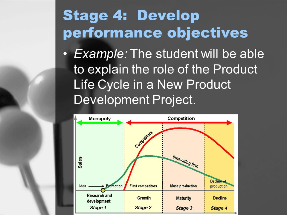 Stage 4: Develop performance objectives