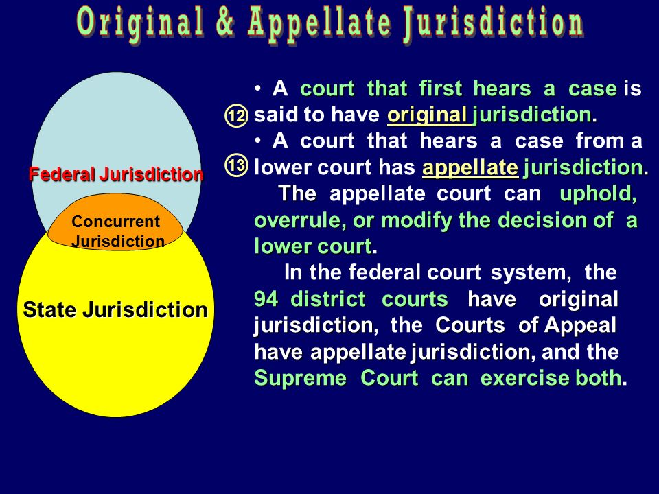 Original & Appellate Jurisdiction
