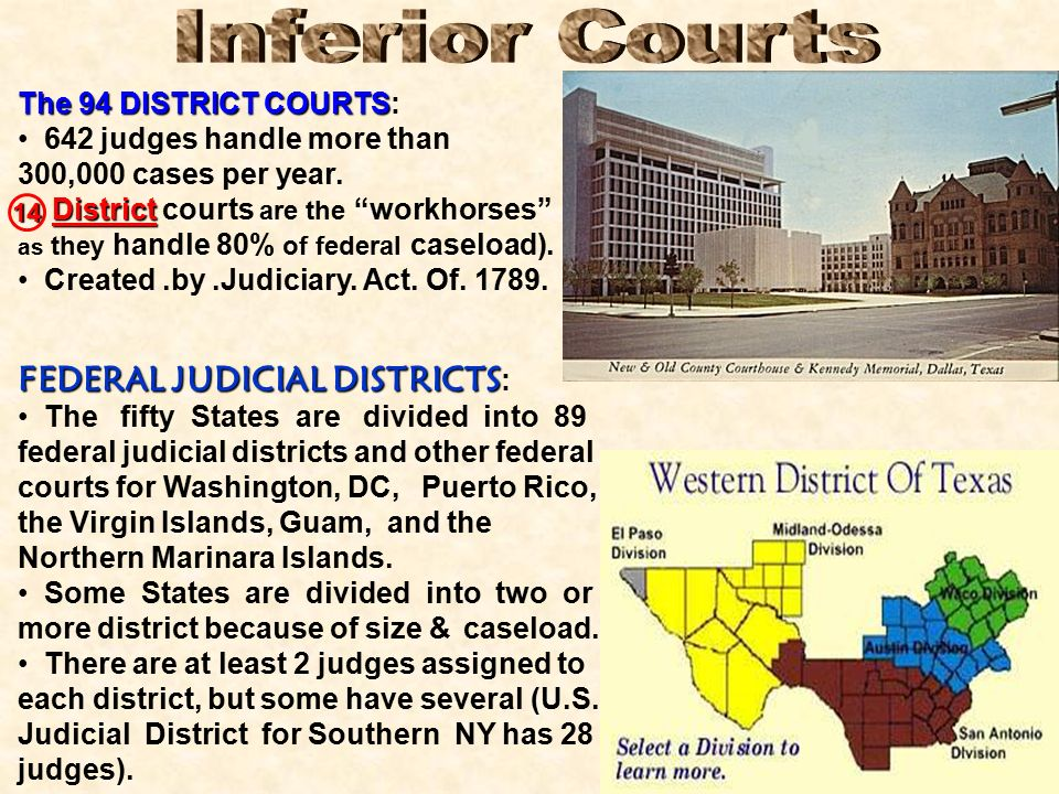 Inferior Courts FEDERAL JUDICIAL DISTRICTS: The 94 DISTRICT COURTS: