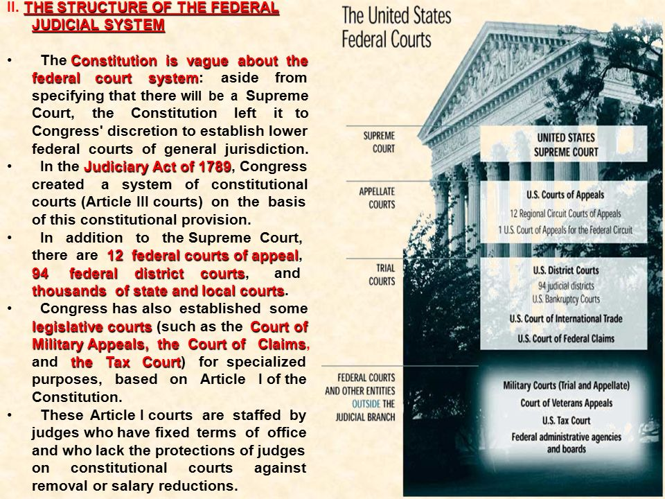 II. THE STRUCTURE OF THE FEDERAL JUDICIAL SYSTEM