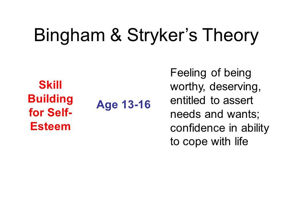 Skill Building for Self-Esteem