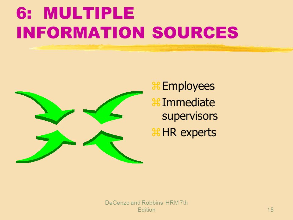 6: MULTIPLE INFORMATION SOURCES