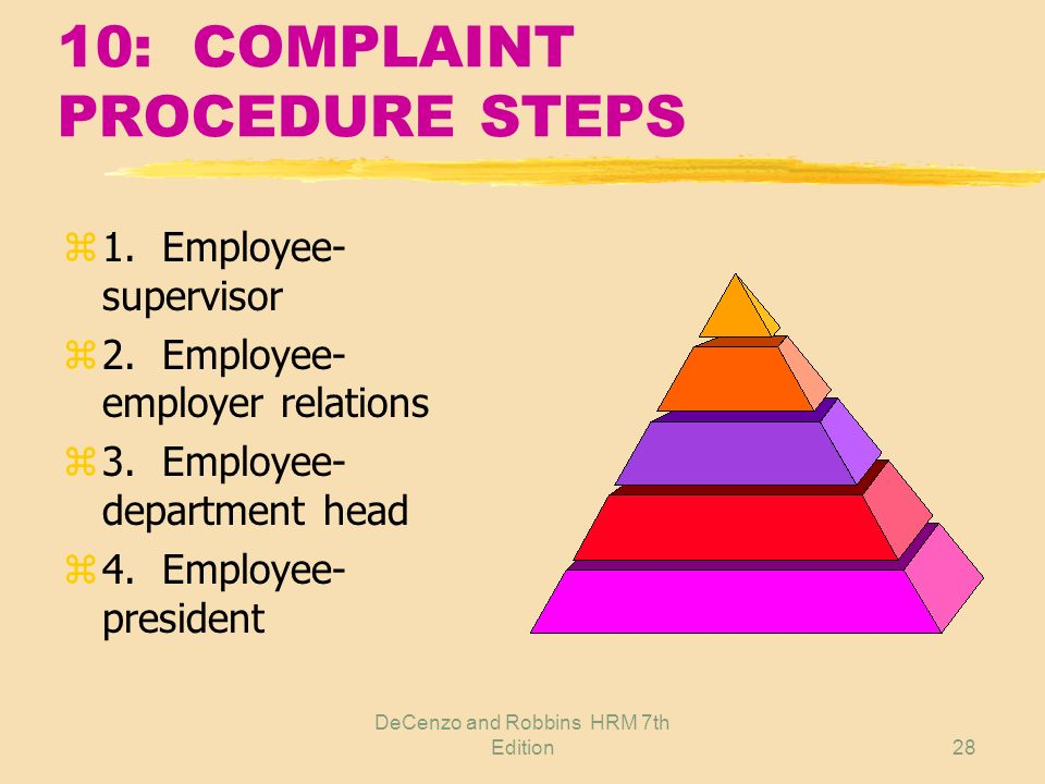 10: COMPLAINT PROCEDURE STEPS