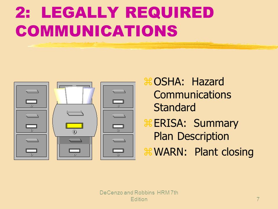 2: LEGALLY REQUIRED COMMUNICATIONS