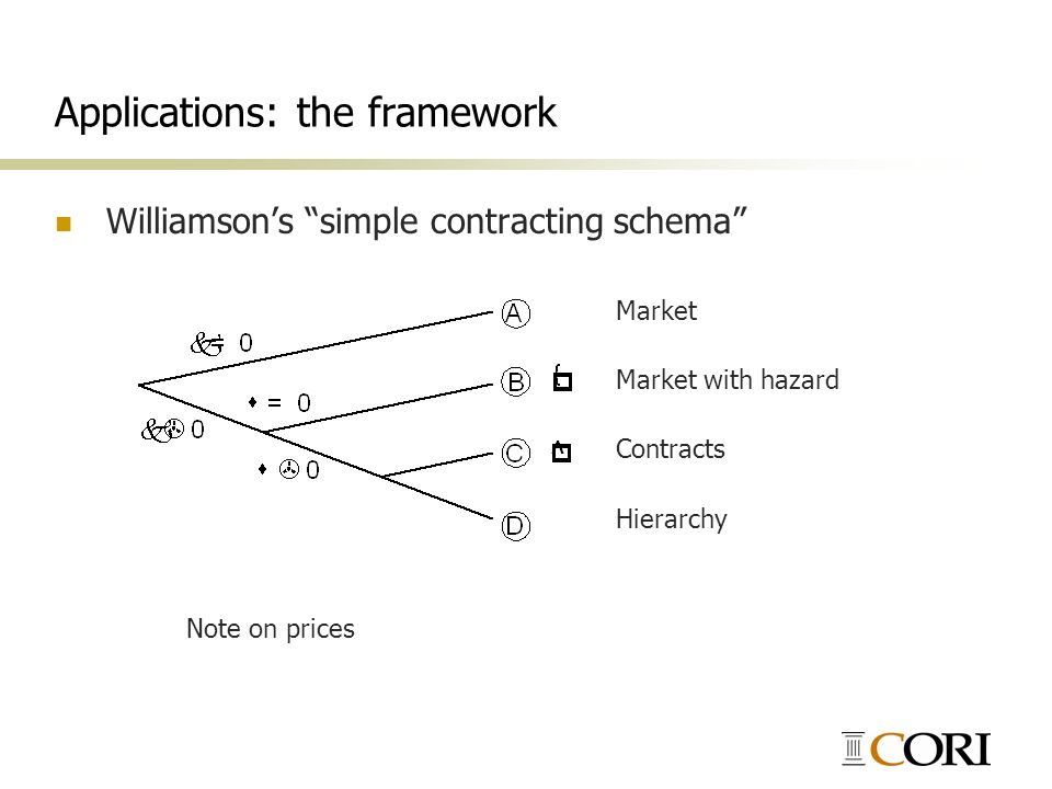 Applications: the framework