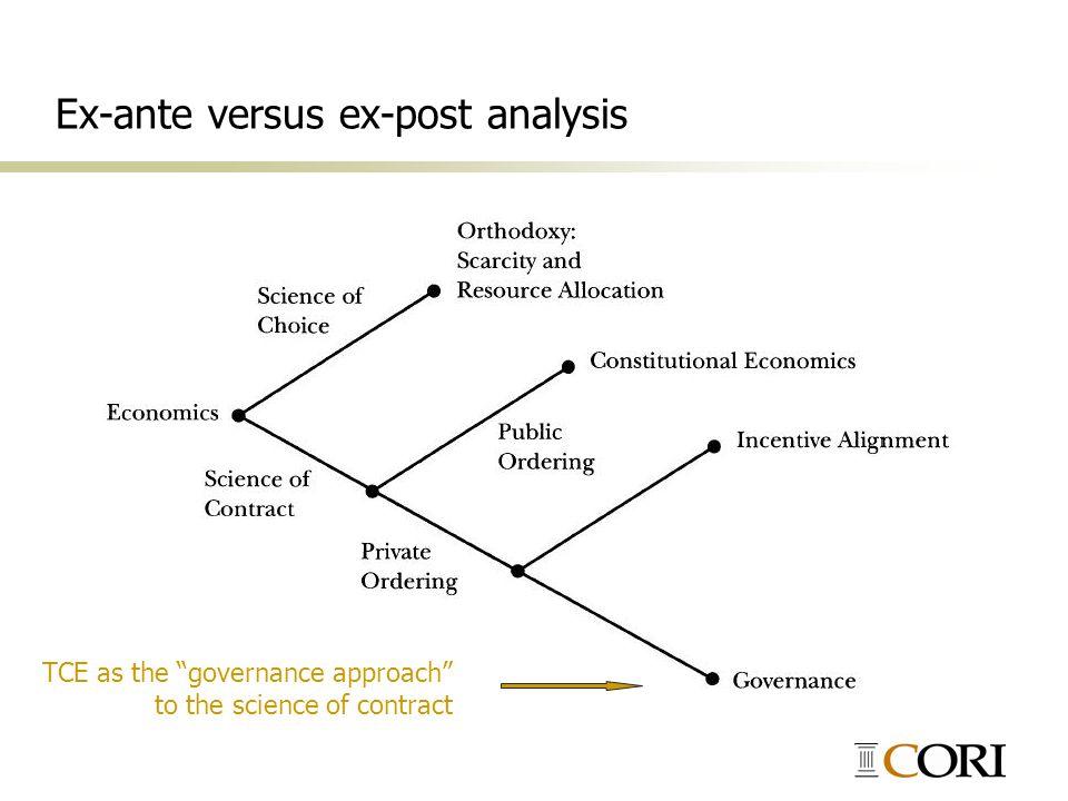 Ex-ante versus ex-post analysis