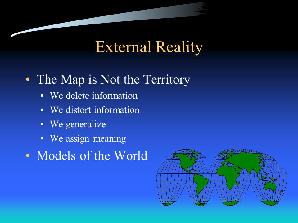 External Reality The Map is Not the Territory Models of the World