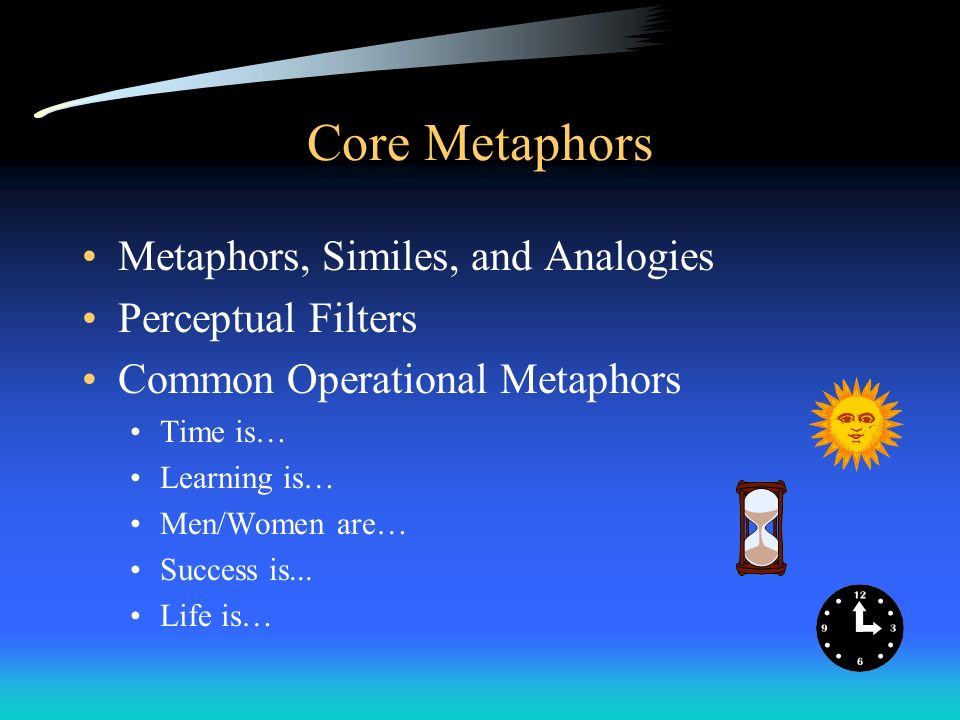 Core Metaphors Metaphors, Similes, and Analogies Perceptual Filters