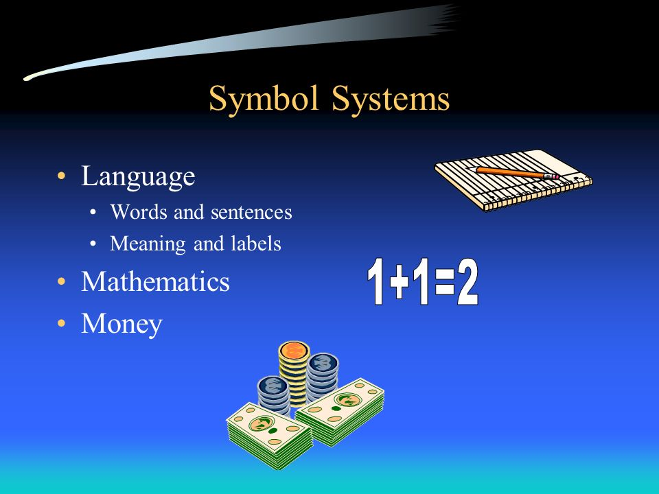 Symbol Systems 1+1=2 Language Mathematics Money Words and sentences
