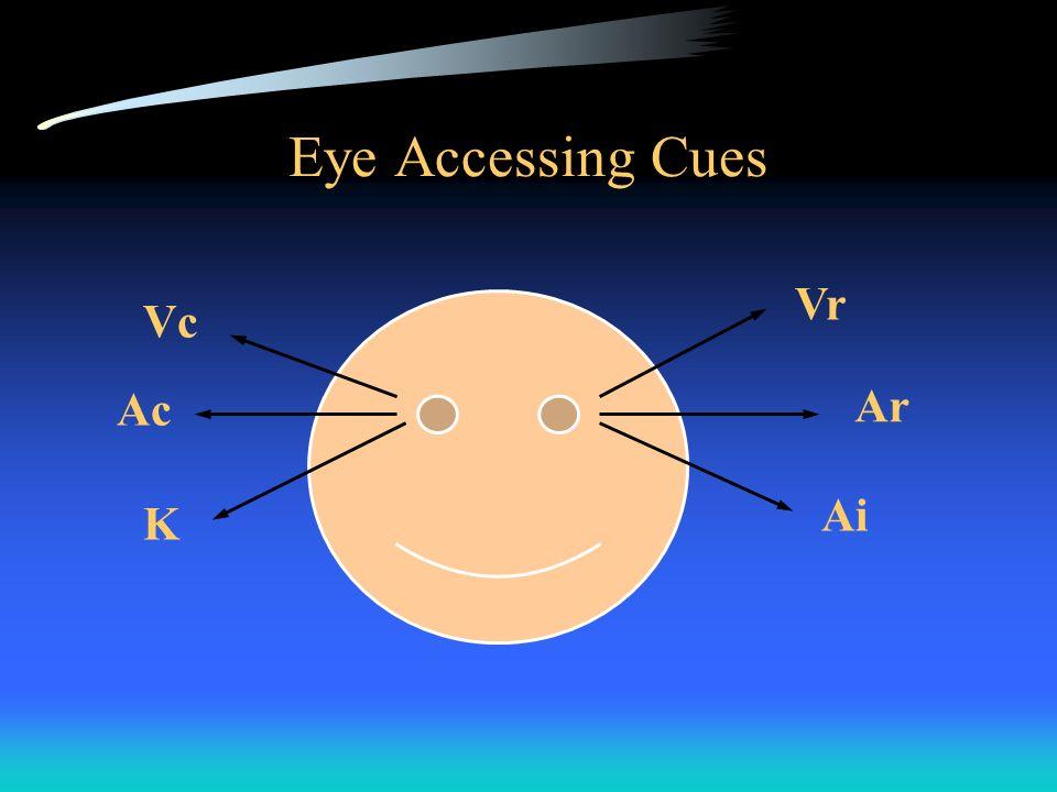 Eye Accessing Cues Vr Vc Ac Ar Ai K