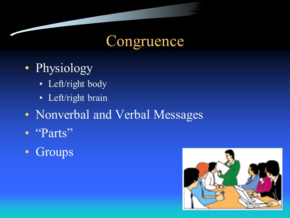 Congruence Physiology Nonverbal and Verbal Messages Parts Groups